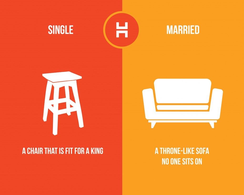 married vs single life Whether single or married, it's important to focus on the quality of your relationship, friendships, and your own self-care rather than comparing yourself to your single friends or couple friends and assuming it's always greener on the other side.