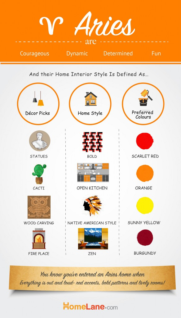 Aries-home-style-guide-homelane-2016