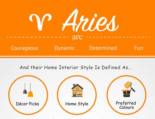 blog-carousel-aries-home-design-style-guide